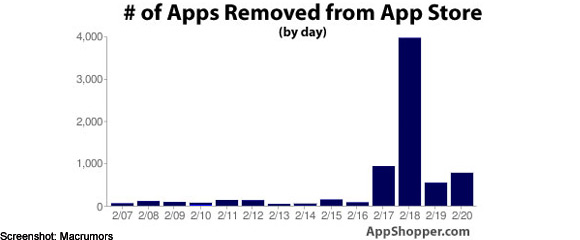 apps-removed