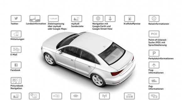 Illustration_15-580x320 Audi A3 Limousine: Infotainment, Navigation und Audi connect-Dienste im Überblick [Video] Technologie