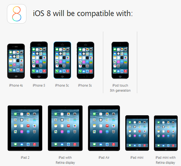 Apple iOS 8: Kein Update für iPhone 4 - Diese Devices sind kompatibel