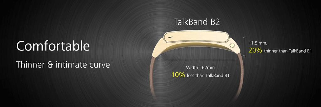 huawei-talkband-b2-masse [MWC 2015] Huawei zeigt neue Wearables TalkBand B2, TalkBand N1 & Huawei Watch Gadgets Google Android Smartphones