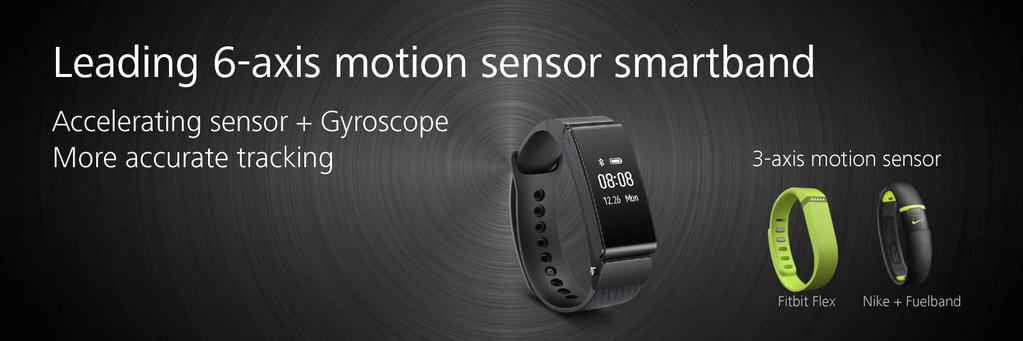 huawei-talkband-b2-sensor [MWC 2015] Huawei zeigt neue Wearables TalkBand B2, TalkBand N1 & Huawei Watch Gadgets Google Android Smartphones