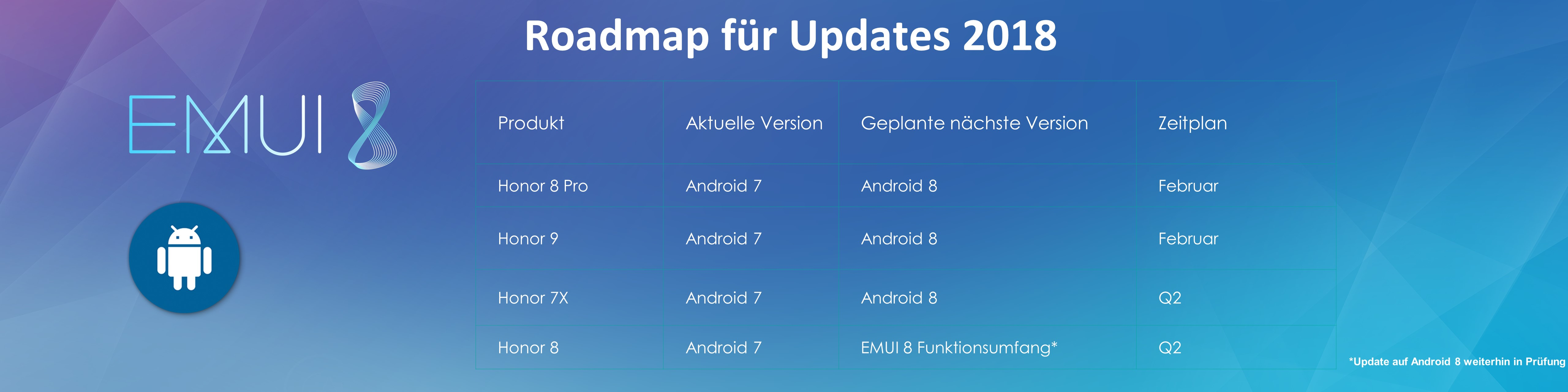 honor-roadmap-für-updates-2018 How-To: Android 8 Oreo für Honor 9 (und Honor 8 Pro) zu haben Google Android Honor Shortnews Smartphones Software
