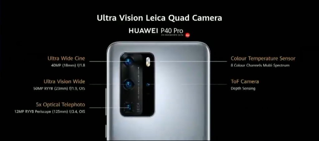 huawei-p40-pro-quad-cam-details HUAWEI P40-Serie mit Triple-, Quad- und Penta-Kameras vorgestellt Events Google Android Handys Huawei News Smartphones YouTube Videos
